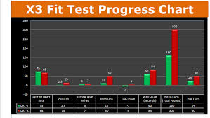 insanity-comparison-p902results8