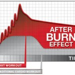 insanity-comparison-afterburn-effect