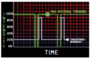 insanity-results-max-intervals